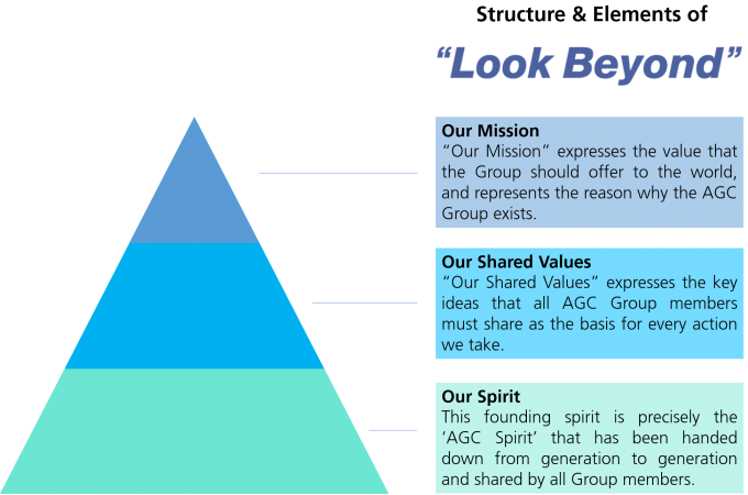 look-beyond-pyramid